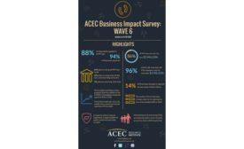 ACEC Survey
