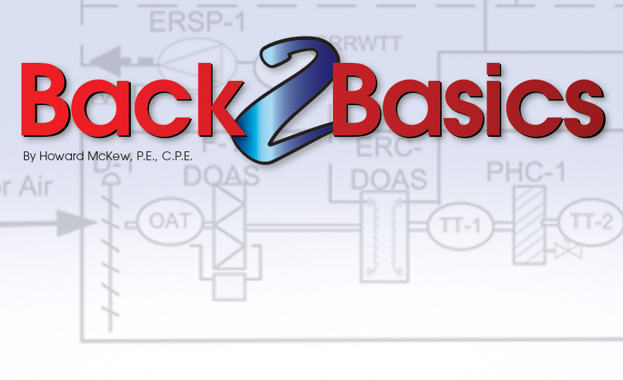 Back 2 Basics image