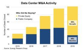 Data Center M&A 2019