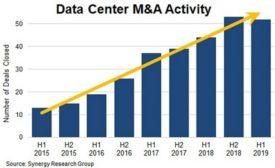 Data Center MA