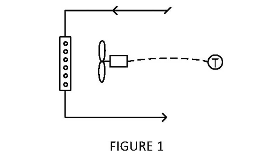 Figure 1: Thermostat only