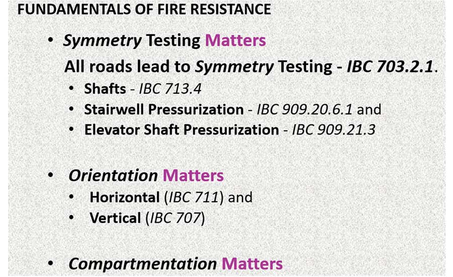 Fundamentals of fire resistance