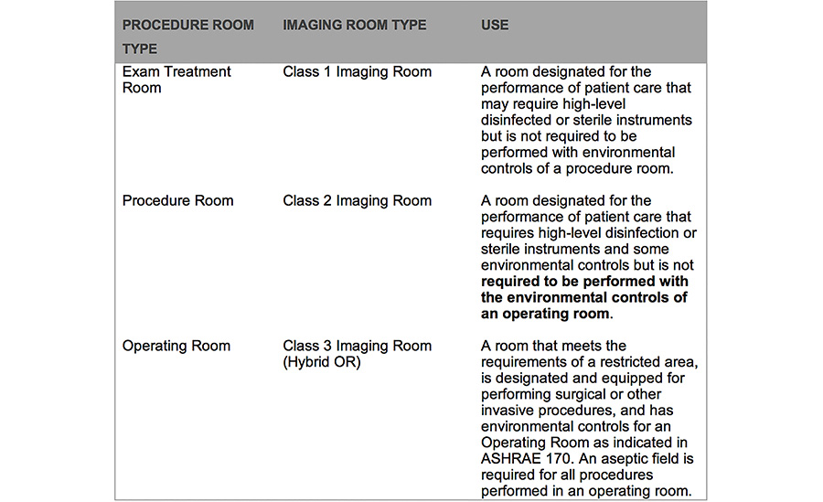 TABLE 2. FGI Guidelines 2018 – Imaging Classification