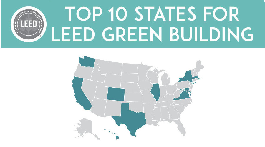 Top 10 States 2018 LEED