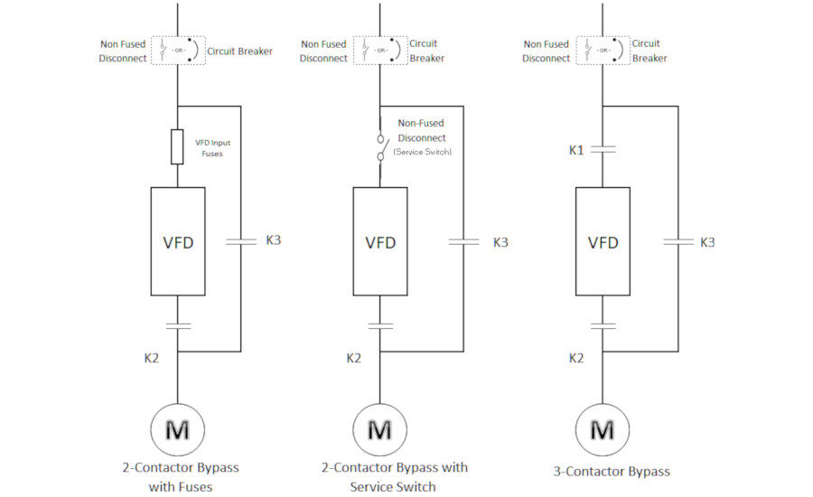 In HVAC VFDs, Is 2-Contactor Byp Really Better than 3 ... Vfd Byp Wiring Diagram on