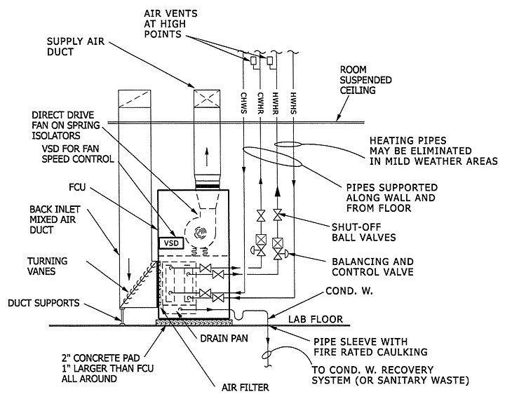 Simple Pneumatic System Schematic further Simple Pneumatic System Schematic besides 4 Way Valve Diagram together with Pneumatic Control System Schematic besides Vav Board Diagram. on pneumatic hvac control system diagram