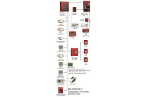Honeywell Fire Panel as well User Interface Flow Diagram further Invisible Fence Wiring Diagram besides Ozonator Installation also 12v Dc Male Plug Wiring Diagram. on access control wiring diagram schematic