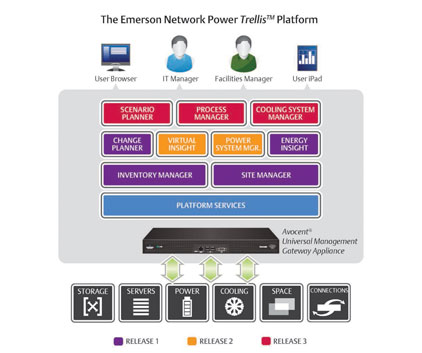 Emerson-Network-Power-101412-feature.jpg