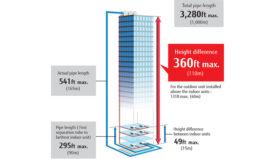 Fujitsu-hi-rise-040218-lg.jpg