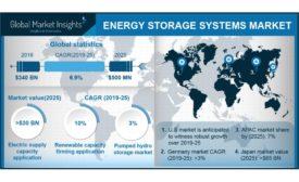 Energy Storage 2019b