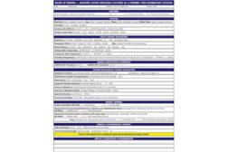 B2B quiz sheet