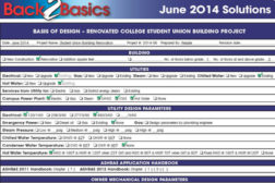 Back2Basics June 2014