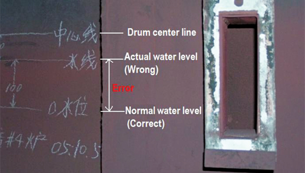 Level measurements