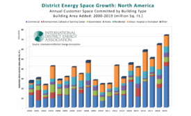 District Energy Space